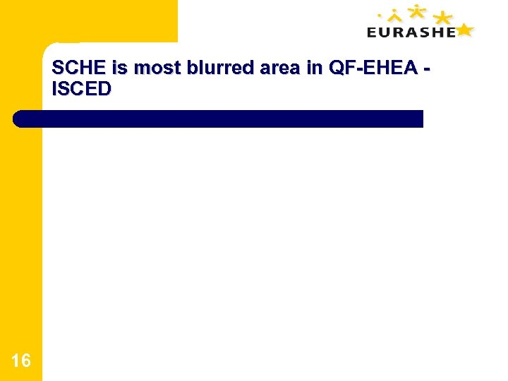 SCHE is most blurred area in QF-EHEA ISCED 16