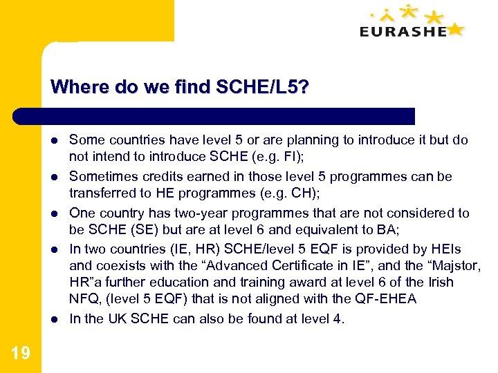 Where do we find SCHE/L 5? l l l 19 Some countries have level