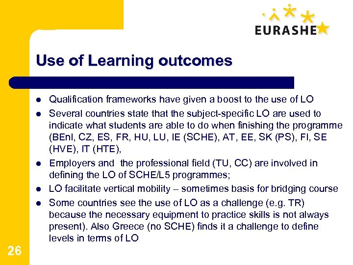 Use of Learning outcomes l l l 26 Qualification frameworks have given a boost