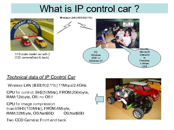 What is IP control car ? Wireless LAN (IEEE 802. 11 b) 1/10 scale