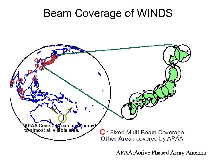 Beam Coverage of WINDS APAA: Active Phased Array Antenna