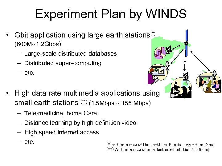 Experiment Plan by WINDS • Gbit application using large earth stations(*) (600 M~1. 2
