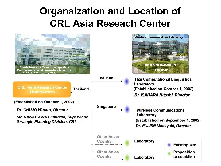 Organaization and Location of CRL Asia Reseach Center