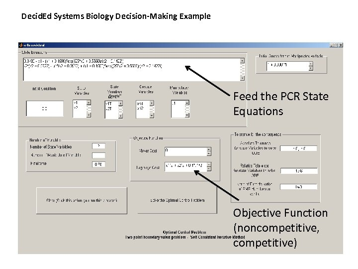 Decid. Ed Systems Biology Decision-Making Example Feed the PCR State Equations Objective Function (noncompetitive,
