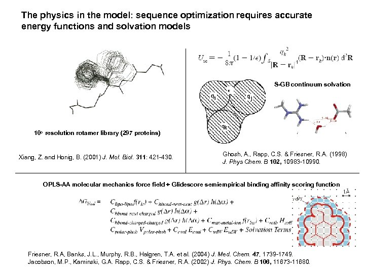 The physics in the model: sequence optimization requires accurate energy functions and solvation models