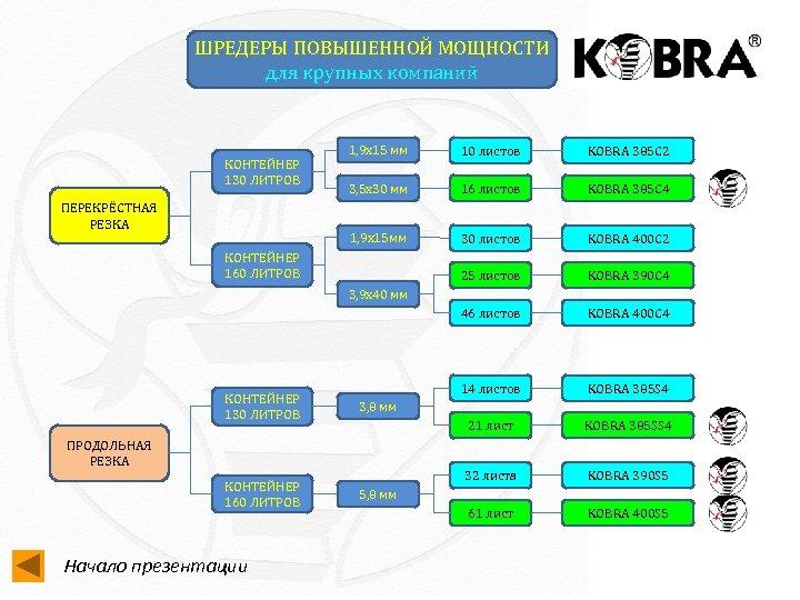ШРЕДЕРЫ ПОВЫШЕННОЙ МОЩНОСТИ для крупных компаний 10 листов KOBRA 385 С 2 3, 5