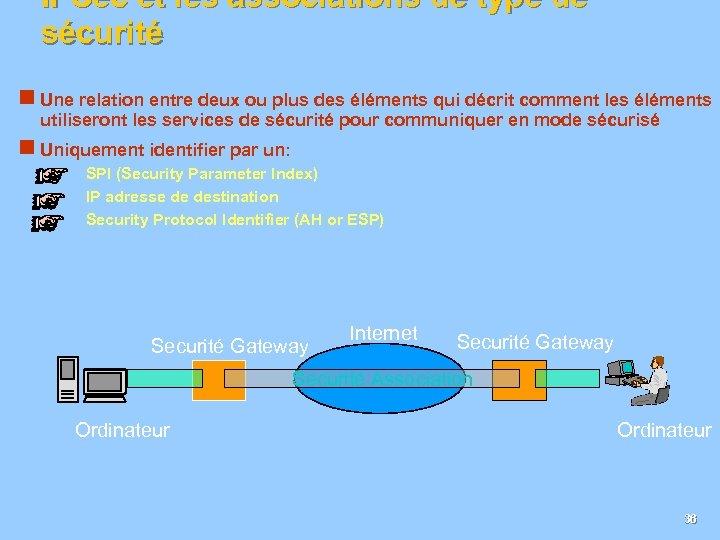 IPSec et les associations de type de sécurité n Une relation entre deux ou