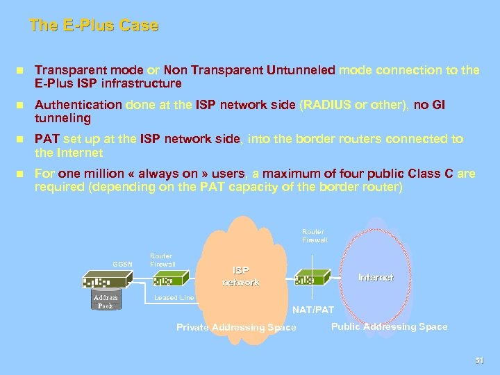 The E-Plus Case n Transparent mode or Non Transparent Untunneled mode connection to the