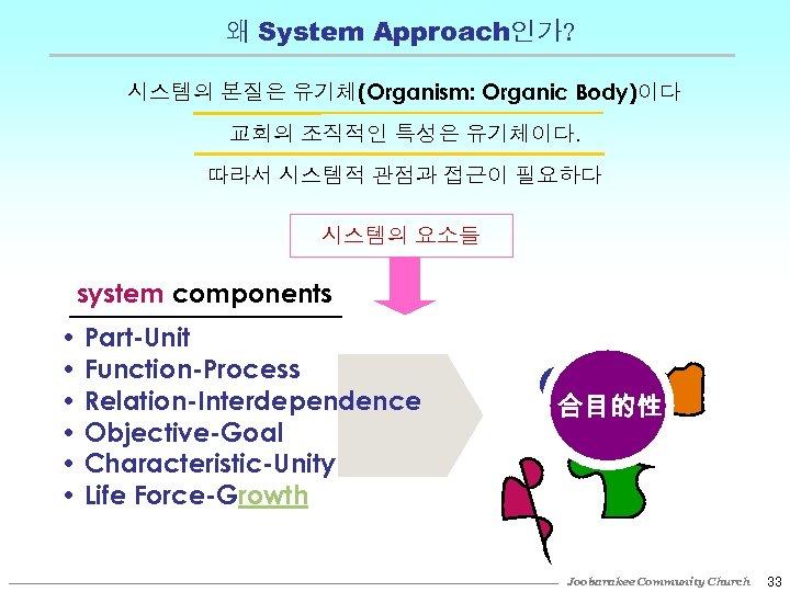 왜 System Approach인가? 시스템의 본질은 유기체(Organism: Organic Body)이다 교회의 조직적인 특성은 유기체이다. 따라서 시스템적