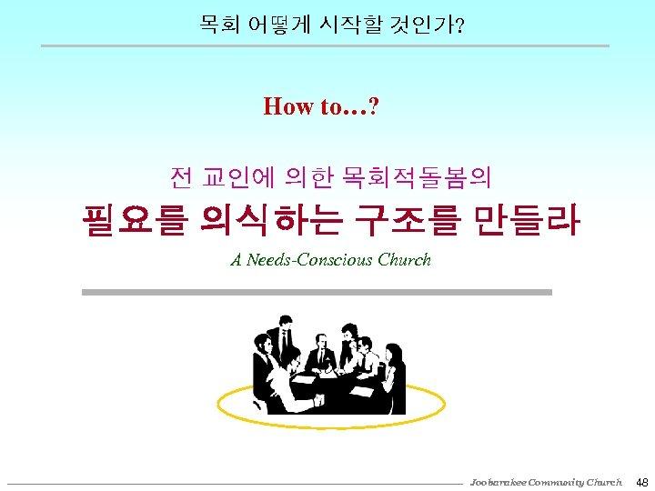 목회 어떻게 시작할 것인가? How to…? 전 교인에 의한 목회적돌봄의 필요를 의식하는 구조를 만들라