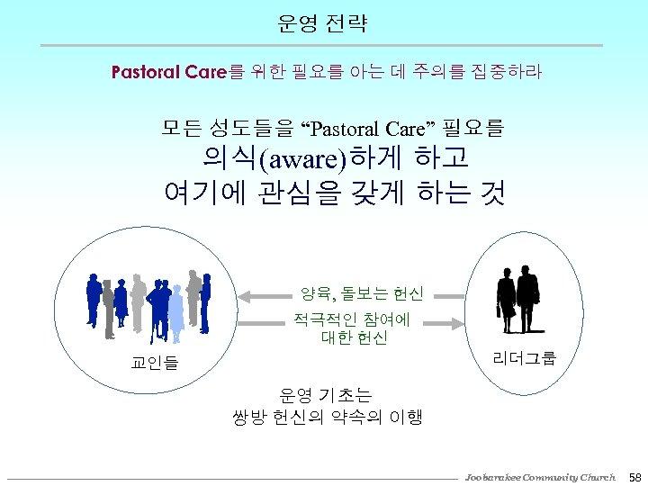 """운영 전략 Pastoral Care를 위한 필요를 아는 데 주의를 집중하라 모든 성도들을 """"Pastoral Care"""""""
