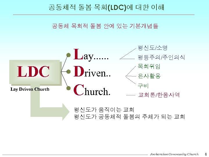 공동체적 돌봄 목회(LDC)에 대한 이해 공동체 목회적 돌봄 안에 있는 기본개념들 LDC Lay Driven