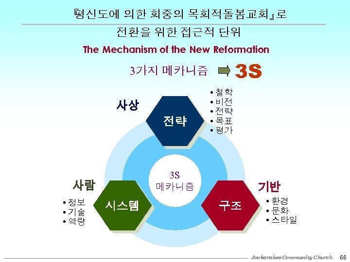 『 평신도에 의한 회중의 목회적돌봄교회』 로 전환을 위한 접근적 단위 The Mechanism of the