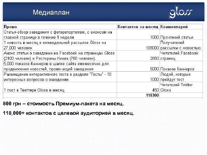 Медиаплан 800 грн – стоимость Премиум-пакета на месяц. 118, 000+ контактов с целевой аудиторией