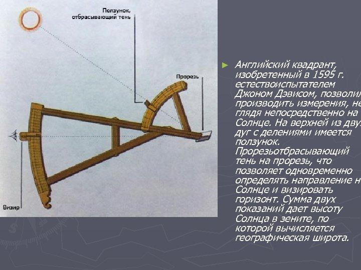 ► Английский квадрант, изобретенный в 1595 г. естествоиспытателем Джоном Дэвисом, позволил производить измерения, не