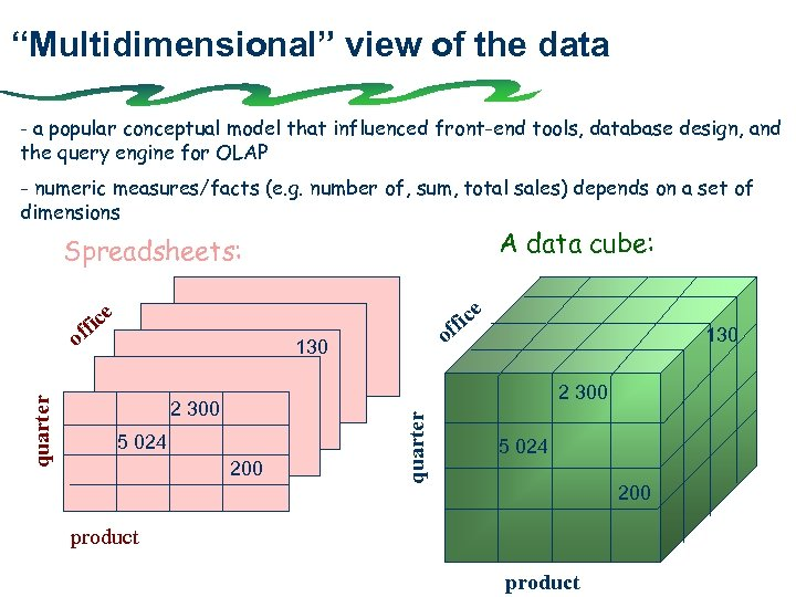 """""""Multidimensional"""" view of the data - a popular conceptual model that influenced front-end tools,"""