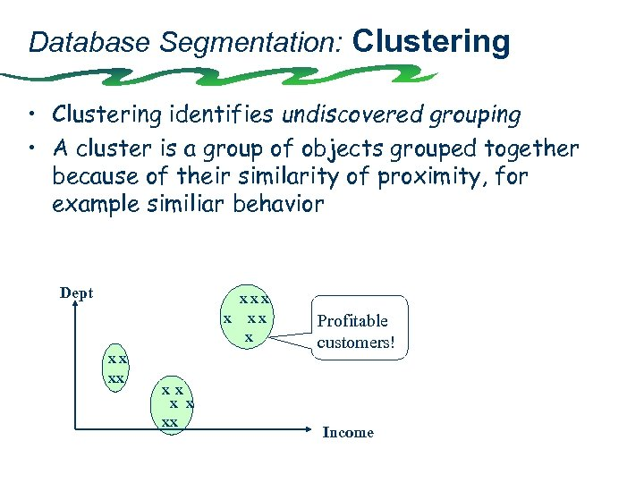 Database Segmentation: Clustering • Clustering identifies undiscovered grouping • A cluster is a group