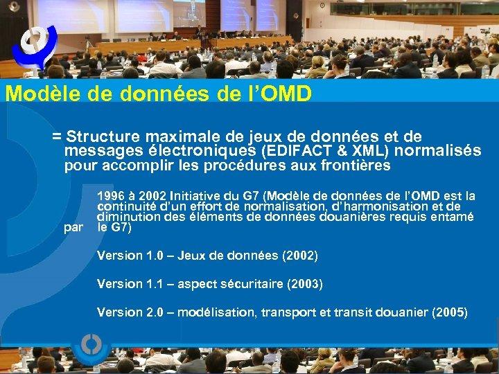 Modèle de données de l'OMD = Structure maximale de jeux de données et de