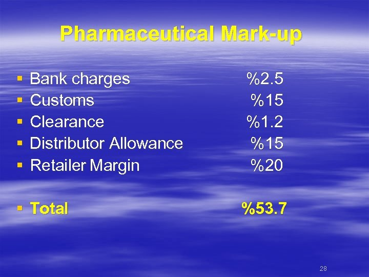 Pharmaceutical Mark-up § § § Bank charges Customs Clearance Distributor Allowance Retailer Margin §