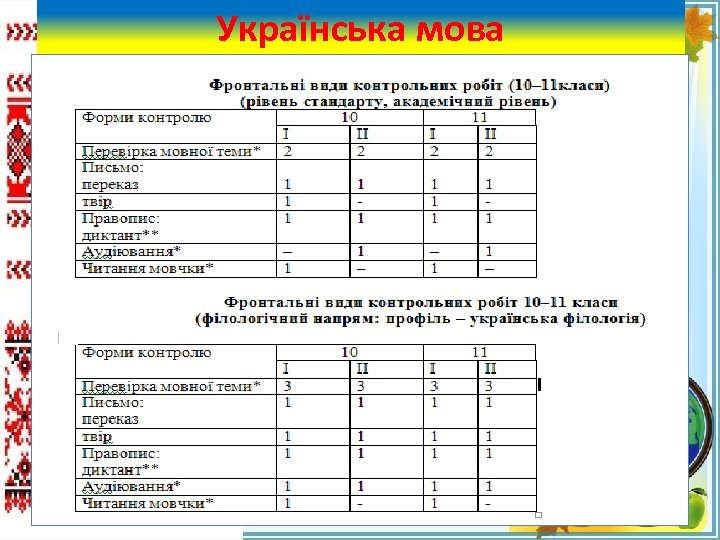 Українська мова Fokina. Lida. 75@mail. ru