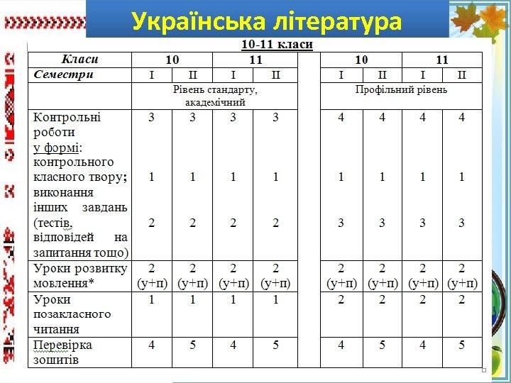 Українська література Fokina. Lida. 75@mail. ru