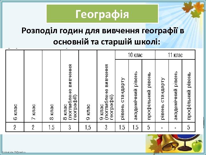 Географія Розподіл годин для вивчення географії в основній та старшій школі: Fokina. Lida. 75@mail.