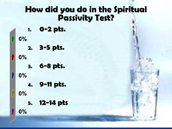 How did you do in the Spiritual Passivity Test? 1. 0 -2 pts. 2.