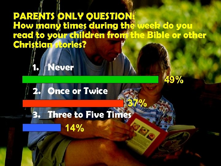 PARENTS ONLY QUESTION: How many times during the week do you read to your