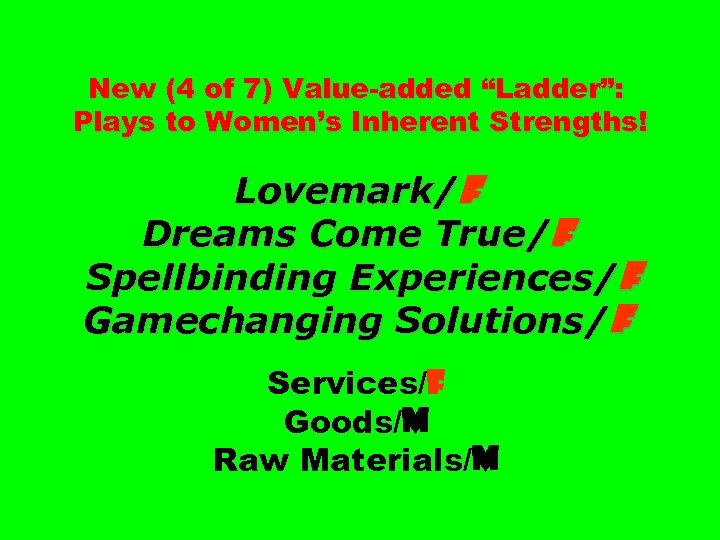 """New (4 of 7) Value-added """"Ladder"""": Plays to Women's Inherent Strengths! Lovemark/F Dreams Come"""