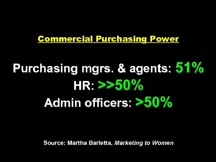 Commercial Purchasing Power Purchasing mgrs. & agents: 51% HR: >>50% Admin officers: >50% Source: