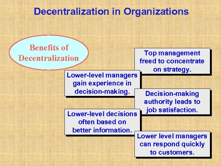 Decentralization in Organizations Benefits of Decentralization Lower-level managers gain experience in decision-making. Top management