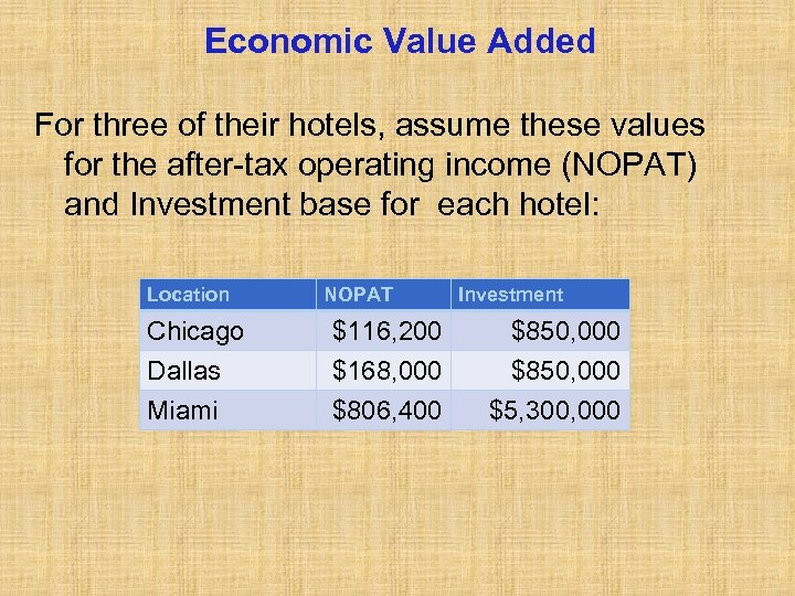 Economic Value Added For three of their hotels, assume these values for the after-tax