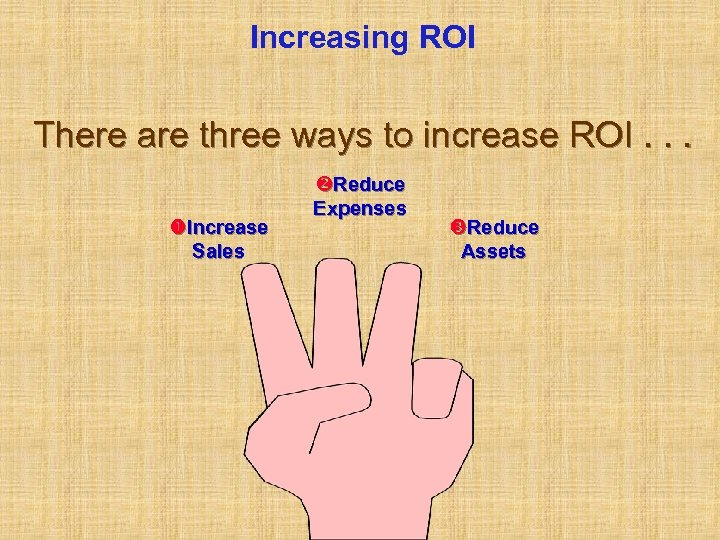 Increasing ROI There are three ways to increase ROI. . . Increase Sales Reduce