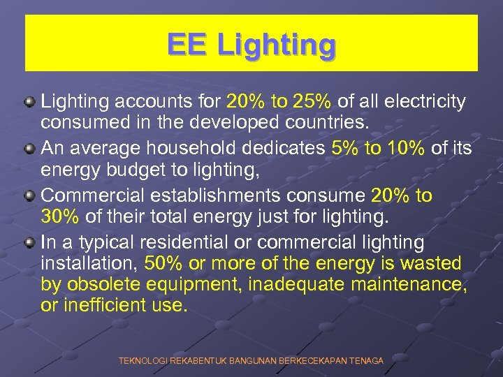 EE Lighting accounts for 20% to 25% of all electricity consumed in the developed
