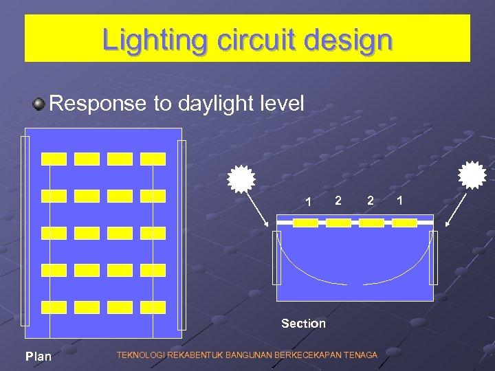 Lighting circuit design Response to daylight level 1 2 2 Section Plan TEKNOLOGI REKABENTUK