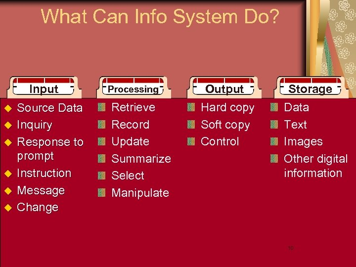 What Can Info System Do? Input u u u Source Data Inquiry Response to