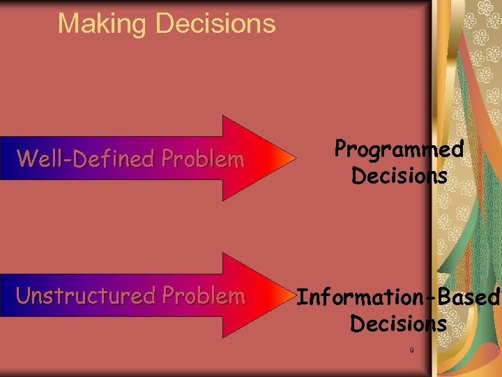 Making Decisions Well-Defined Problem Programmed Decisions Unstructured Problem Information-Based Decisions 9