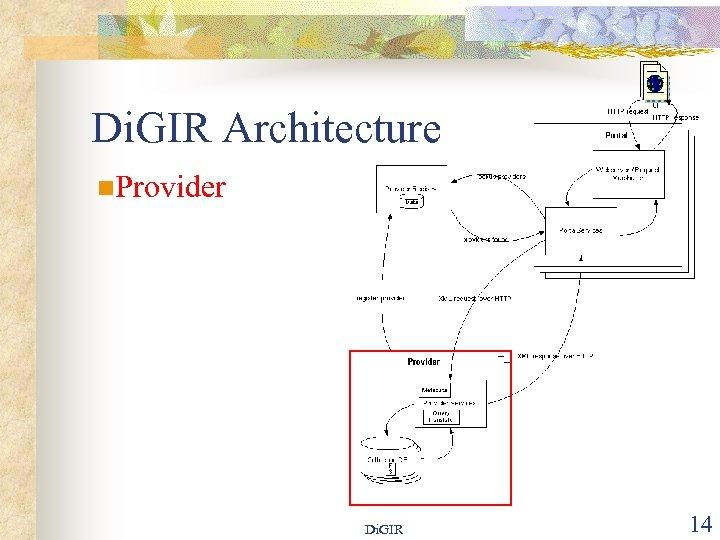 Di. GIR Architecture n. Provider Di. GIR 14