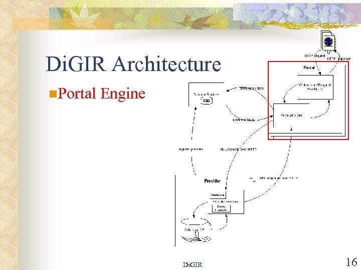 Di. GIR Architecture n. Portal Engine Di. GIR 16