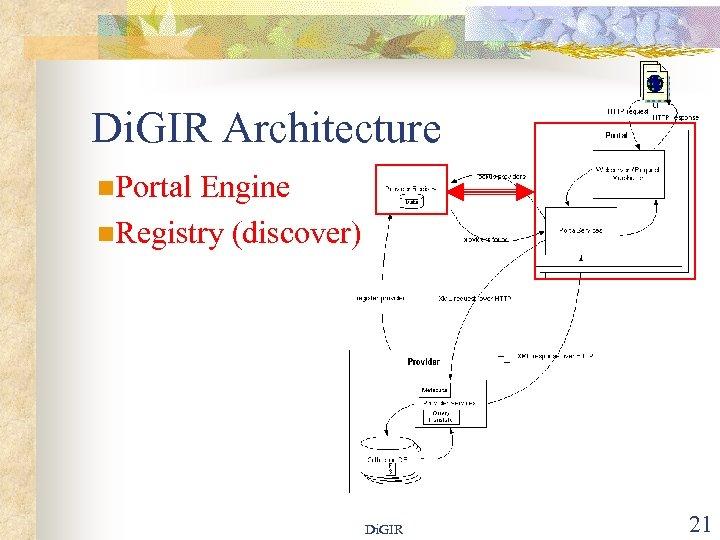 Di. GIR Architecture n. Portal Engine n. Registry (discover) Di. GIR 21