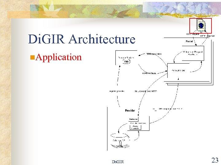Di. GIR Architecture n. Application Di. GIR 23