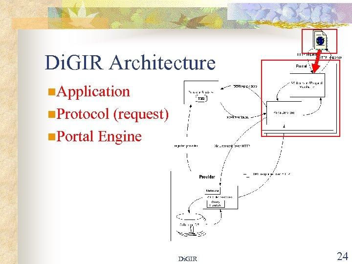 Di. GIR Architecture n. Application n. Protocol (request) n. Portal Engine Di. GIR 24