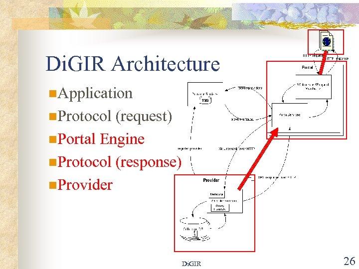 Di. GIR Architecture n. Application n. Protocol (request) n. Portal Engine n. Protocol (response)