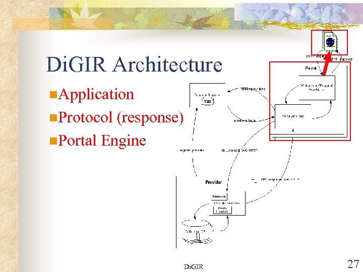 Di. GIR Architecture n. Application n. Protocol (response) n. Portal Engine Di. GIR 27