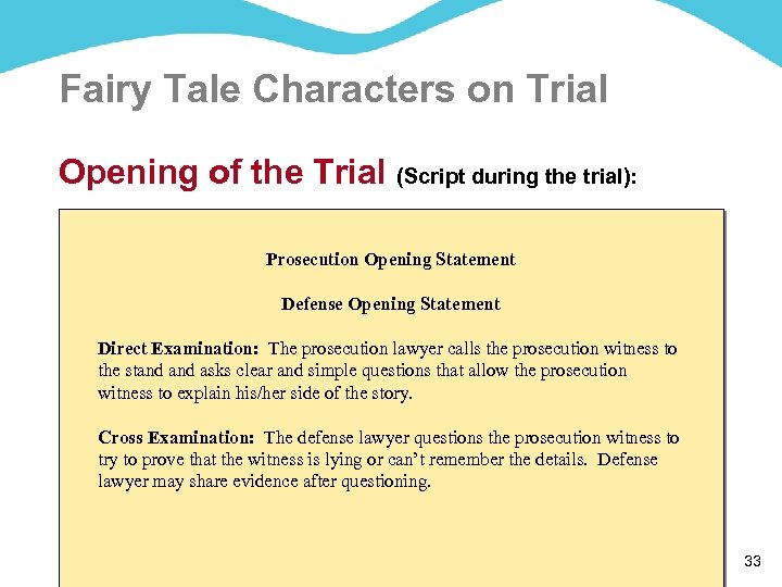 Fairy Tale Characters on Trial Opening of the Trial (Script during the trial): Prosecution