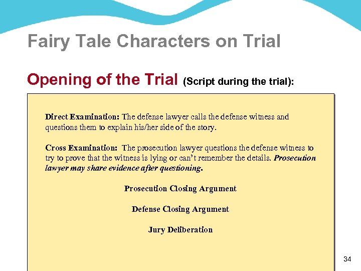 Fairy Tale Characters on Trial Opening of the Trial (Script during the trial): Direct