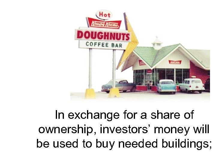 In exchange for a share of ownership, investors' money will be used to buy