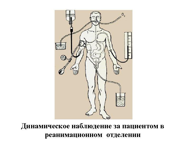 Динамическое наблюдение за пациентом в реанимационном отделении