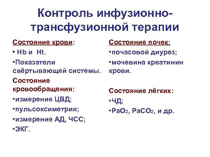 Контроль инфузионно- трансфузионной терапии Состояние крови: • Hb и Ht. • Показатели свёртывающей системы.