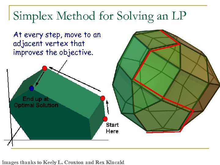 Simplex Method for Solving an LP At every step, move to an adjacent vertex